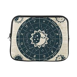 Design Custom Zodiac with The Sun Moon and Constellations Ag